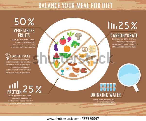 plans de repas de régime en ligne gratuit