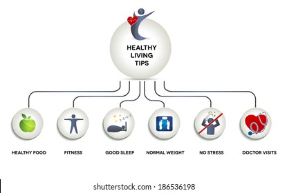 Healthy human graphic. Tips how to maintain good health. Healthy person is one who sleeps well, eats healthy food, makes exercises, have normal weight, do not stress, visits the doctor for checkup.