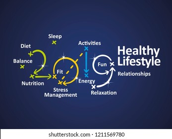 Healthy Lifestyle 2019 word cloud blue background vector