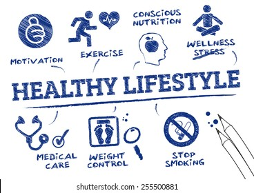 healthy lifestyle. Chart with keywords and icons