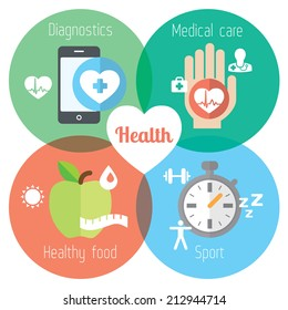 Healthy lifestyle flat illustration. Food, water, medical care and sport