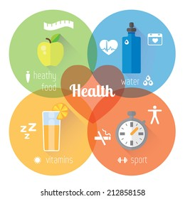 Healthy lifestyle illustration and info-graphic. Food, water, sport.  Vector modern flat design element