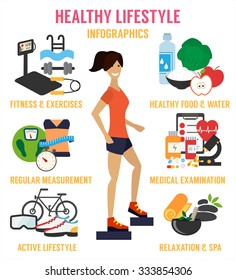 Healthy lifestyle infographic. Fitness, healthy food and active living. Flat design vector illustration.