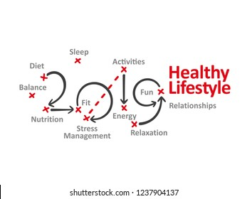 Healthy Lifestyle New Year 2019 word cloud red marks white background vector