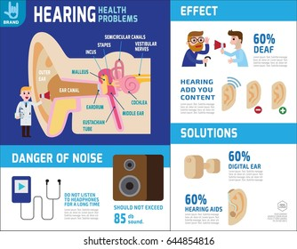 hearing infographic elements.