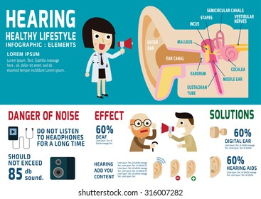 hearing.anatomy of ear. health care concept. infographic elements.