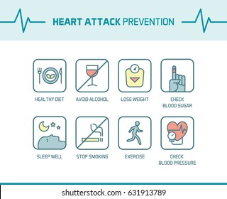 Heart attack and atherosclerosis prevention tips, healthy lifestyle good habits