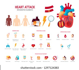 Heart attack concept. Medical icons for cardiovascular infographics. Vector illustration in flat style