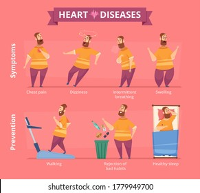 Heart attack. Patient with heart problems obesity systems disease and prevention vector infographic illustration
