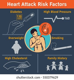 Heart attack risk factors vector logo icon design, infographic