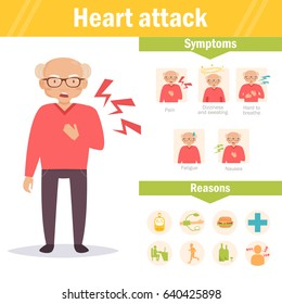 Heart attack. Symptoms and reasons. Isolated art on white background. Vector. Cartoon. Flat. For websites, brochures, magazines. Medicine