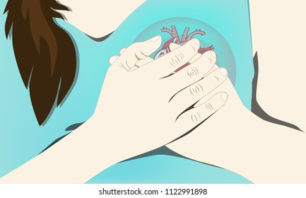 Heart disease : Angina symptoms