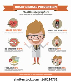 Heart disease prevention infographics