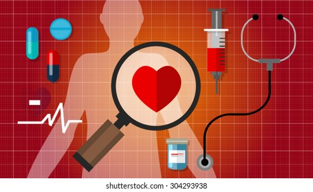 heart failure disease health care