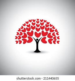 heart or love icons and people as tree or plant - concept vector. This graphic also represents harmony & peace, spreading love, empathy and compassion