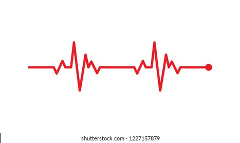 heart rhythm, Electrocardiogram, ECG - EKG signal, Heart Beat pulse line concept design isolated on white background