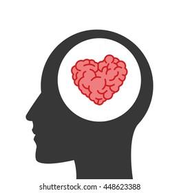 heart shaped brain inside human head