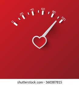 Heart Speedometer