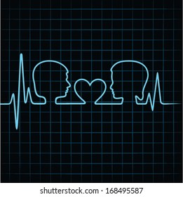 Heartbeat make male,female face and heart symbol stock vector