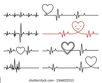 Heartbeat, vector rhythm with heart one line, love and inspiration for Valentine day