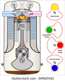 Heat Engine (Second Law of Thermodynamics)