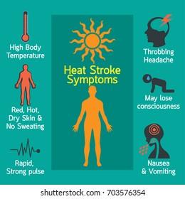 Heat stroke infographic vector illustration