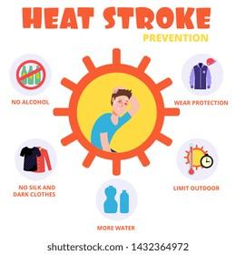Heat stroke prevention vector concept set icon. Sunstroke prevention, heatstroke information illustration