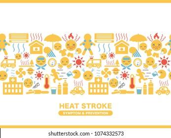 heat stroke symptom and prevention card.