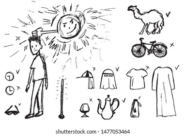 Heat stroke warning, hot stroke or sunstroke prevention doodle infographic. Hand drawn sketched illustration of heat stroke information with doodled person, camel, teapot, thawb or thobe etc