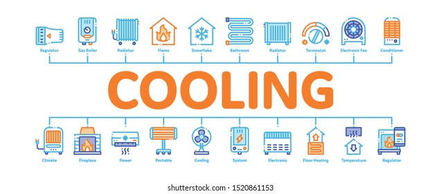 Heating And Cooling Minimal Infographic Web Banner Vector. Cool And Humidity, Airing, Ionisation And Heating Concept Linear Pictograms. Conditioning Related Contour Illustrations