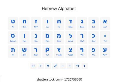 Hebrew alphabet lettering set symbols on in blue color on white background