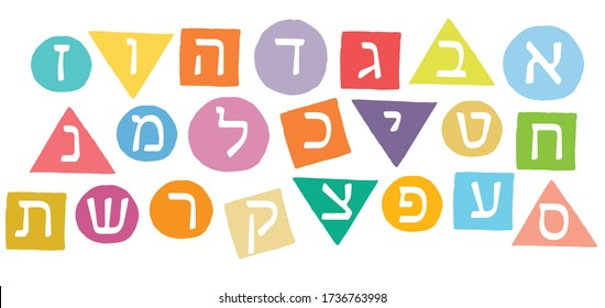 Hebrew Alphabet Written in Hebrew Letters