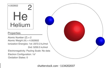 The Electronic States of the Helium Molecule