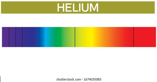 Helium - Visible spectrum vector illustration diagram, color scheme from infrared to ultraviolet color scale
