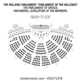 The Hellenic Parliament or Parliament of the Hellenes, is the parliament of Greece. 300 Seats. Seating Plan.