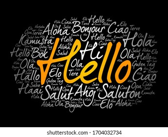 Hello word cloud in different languages of the world, concept background