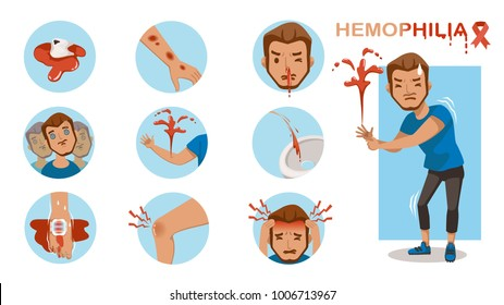 Hemophilia symptom Infographics in a circle set. Excessive bleeding. Dizziness, blurred vision, bleeding, bloody urine, swollen joint pain, extreme pain. Vector cartoon illustration isolated.