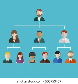 Hierarchy of company flat illustration isolated, human resource.