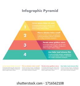 Hierarchie Pyramide In 4 Farben und 4 Schritten mit Beschreibung darunter und neben ihr. Infografik für Ihr Unternehmen. EPS-Vektorillustration