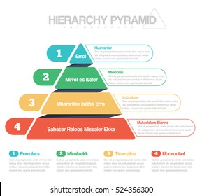 Hierarchy Pyramid In 4 colors and 4 steps with description below it and next to it