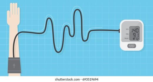 High blood pressure concept.
