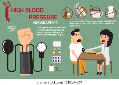 High blood pressure infographics elements hypertension risk factors.vector illustration.