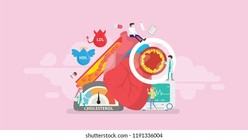High Cholesterol Blood Pressure Tiny People Character Concept Vector Illustration, Suitable For Wallpaper, Banner, Background, Card, Book Illustration, And Web Landing Page