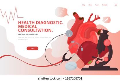 High Cholesterol Heart and Liver diagnostics concept vector illustration. Cholesterol tests diagnostics site landing page wireframe.