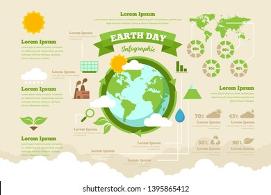High Detail Green Nature Earth Day Ecology Infographic Chart Composition Poster Illustration, Suitable For Education, Presentation, Print and Other Related Occasion
