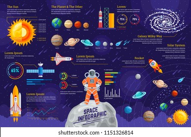 High Detail Space Infographic Chart Composition Poster With Solar System, Planet, Astronaut, Chart, Rocket, And Other Space Object Related Illustration