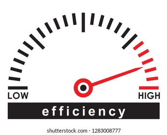 high efficiency index   dial scale -   illustration template