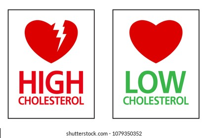 High and Low Cholesterol in artery, health risk , vector design