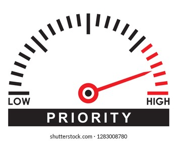high priority  index dial scale -   illustration design template