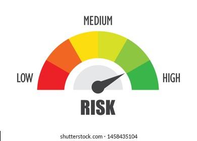 High risk concept on speedometer, vector illustration